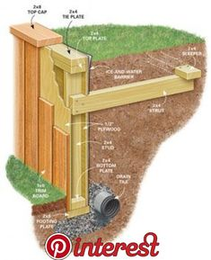 How to build a retaining wall - inexpensive retaining wall that neither backs nor . - How to Build a Retaining Wall wall - Wooden Retaining Wall, Cheap Retaining Wall, Building A Retaining Wall, Landscaping Retaining Walls, Hillside Landscaping, Retaining Wall Drainage, Sleeper Retaining Wall, Retaining Wall Steps, Terraced Backyard