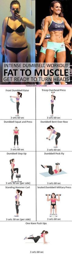 #womensworkout #workout #femalefitness Repin and share if this workout turned your fat into toned muscle! Click the pin for the full workout.