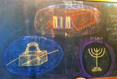Ark of the Covenant, the Tabernacle and the Menorah