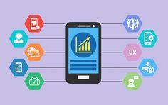 Mobile Application, App Development, Middle East, Platforms, Dubai, Ios, Windows, Technology, Tecnologia