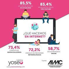"""Estamos continuamente """"conectados"""" pero, ¿alguna vez te has preguntado que es lo qué más hacemos en #Internet? #DíaDeInternet #agenciaseo . . . #infografía #infographic #estadísticas #aimc #estadisticasaimc #actualidad #Internet #youtube #música #agencia #agenciamkonline #mkonline #mkdigital #agenciaseomadrid #posicionamientoweb #seo #posicionamientoseo #sem #posicionamientosem"""