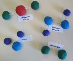 This would be a great bonding lesson transitioning from lewis dot structures.  After students realize where the unpaired electrons are they can model bonding using this activity.  This would also beautifully model double and triple bonds. Students can redraw these models in their notebooks. Physical Science Activities