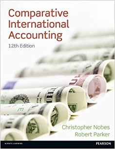 download full solution manual for international accounting 7th rh pinterest com Ho to Manual Desk Manual