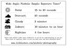 Pinhole Photography: Taking a Photo (Exposure Times)