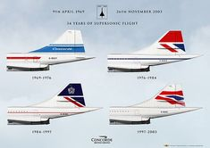 British Airline, British Airways, Concorde, Tupolev Tu 144, Boeing 727, International Airlines, Passenger Aircraft, Aviation Industry, Heathrow Airport