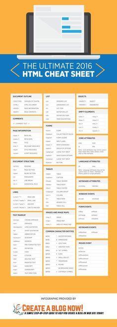 Infographic : The Ultimate 2016 HTML Cheat Sheet