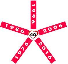 Luxy this year celebrates its first 40 years! Thank you very much to all customers and collaborators who have made us this important result! #fullspeedaheadluxy40 #luxy   Luxy quest'anno celebra i suoi primi 40 anni. Un grande grazie a tutti i clienti e collaboratori che ci hanno fatto raggiungere questo prestigioso risultato. #avantituttaLuxy40 #luxy