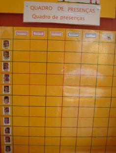 instrumentos de organização da sala no jardim infancia - Pesquisa do Google Grid, Africa, Google, Maps, Attendance Board, Classroom Arrangement, Teaching Supplies, Educational Activities, Preschool