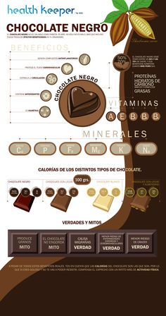 Nutrition Drinks, Health And Nutrition, Tea Recipes, Healthy Recipes, Chocolate Benefits, Cacao Chocolate, Theobroma Cacao, Coffee And Books, Food Facts