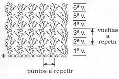 CARAMELO ARDIENTE es... LA PRINCESA DEL CROCHET: puntos-graficos