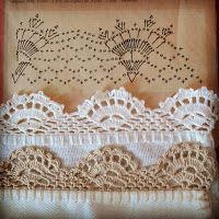 MALZIRA E MARIZLA Beau Crochet, Cotton Crochet, Thread Crochet, Knit Or Crochet, Filet Crochet, Crochet Stitches, Crochet Border Patterns, Crochet Lace Edging, Crochet Diagram
