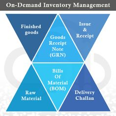 Inventory Management System enables you for the fast processing of the inventory of orders and the balance quantity. It give you a real-time eye to check the stock of raw material, as well as the ready stock. #Inventorymanagement #Software