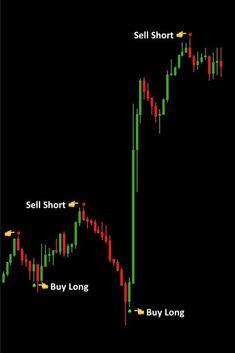 slim bitcoin trader como saber cuando va a subir el bitcoin