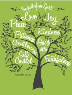 Galatians 5:22-23.fruit of the Spirit