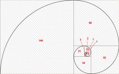 The Fibonacci Spiral: This is what one would use in laying out a web page based on the Golden Ratio! #Fibonacci #Spiral