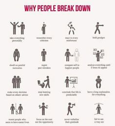 : Why people break down. Psychology infographic and charts Why people break down. Infographic Description Why people breakPsychology infographic and charts Why people break down. Infographic Description Why people break Understanding Anxiety, Understanding Depression, Mental Breakdown, Breakdown Quotes, Psychology Facts, Emotion Psychology, Psychology Major, Why People, Mental Health Awareness
