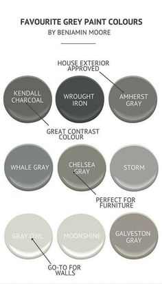 Interior Designer Approved Gray Paint Colors by Benjamin Moore Chelsea gray for the island