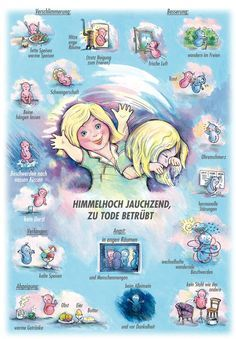 Pulsatilla / Einzelmittel - Similasan - Another! Natural Medicine, Herbal Medicine, Homeopathy Medicine, Sepia Homeopathy, Natural Kitchen, Naturopathy, Homeopathic Remedies, Medical Prescription, Healer