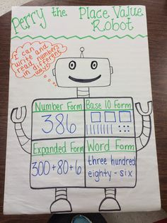 Meet Perry the Place Value Robot! Great anchor chart for teaching word for and e. Meet Perry the P Math Charts, Math Anchor Charts, Anchor Charts First Grade, Teaching Place Values, Teaching Math, Fun Math, Math Activities, Place Value Activities, Math Games