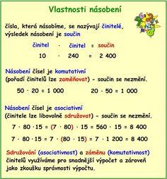 Math For Kids, Fun Math, Learning, School, Maths Fun, Study, Onderwijs, Studying