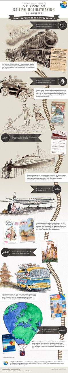 A History of British Holidaymaking in numbers (170th birthday)