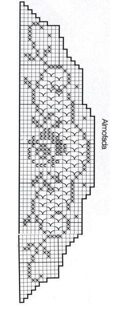 الكروشيه.  الدانتيل وحدود (8) (261x700, 99Kb)