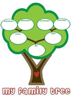 Family tree printable. Good for a home school lesson! | C&D ...