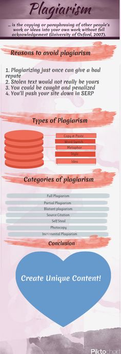 Reasons To Avoid Plagiarism Infographic