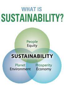 COA Office of Sustainability