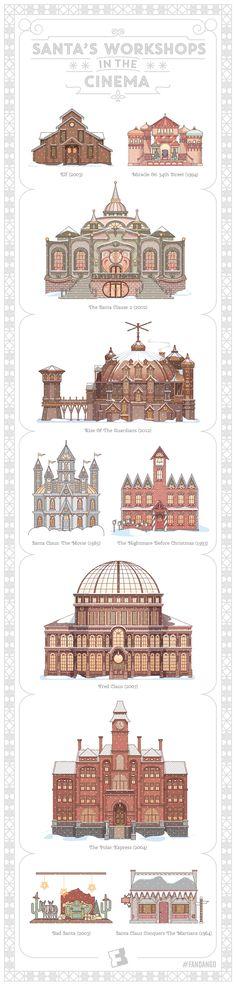 Infographic: Santa's Workshops in Cinema | Fandango #illustration
