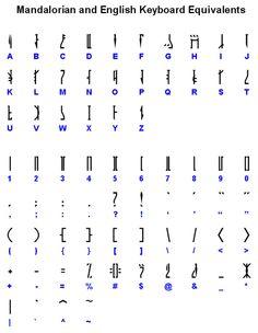 Mandalorian Alphabet @Samantha Smith this is for Zac
