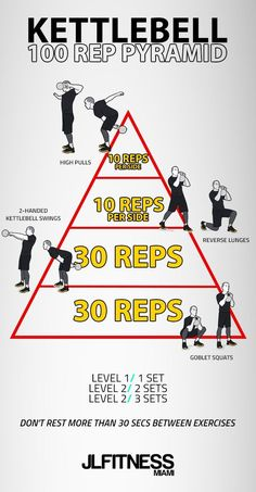 100 reps to do with a kettlebell for a great workout! 100 reps to do with a kettlebell for a great workout! Kettlebell Training, Kettlebell Circuit, Kettlebell Swings, Tabata, Kettlebell Challenge, Interval Training, Fitness Workouts, Fitness Motivation, Fitness Tips