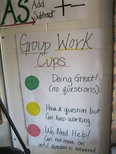 Fast Times of a Middle School Math Teacher: Group Work Wednesday: Must buy cups...