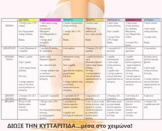 ΔΙΑΙΤΑ: Το μενού που θα καταπολεμήσει την ενοχλητική κυτταρίτιδα! - Tlife.gr