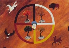 Lakota Sioux Religion | Aho Mitakuye Oyasin….All my relations. I honor you in this circle of ...
