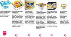 Serki waniliowe – Czytaj Skład