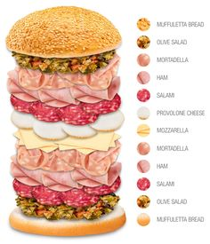 Healthy Meal Prep, Healthy Recipes, Easy Recipes, Muffuletta Sandwich, Olive Salad, Sammy, Soup And Sandwich, Sandwich Board, Best Chef