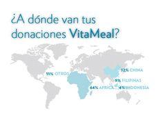 Sus donaciones de VitaMeal van a todo el mundo. #NTC Nu Skin, Social, World, Children, Philippines, Self Care, Strength, Fur, Young Children