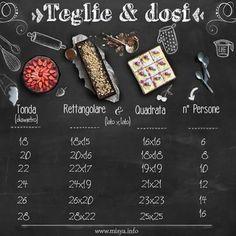 Misya_teglie & dosi