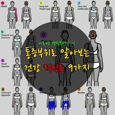 [통증부위 9가지만 알아도 목숨을 구할 수 있다] 사람의 몸은 이상이 생기면 바로바로 경고 신호를 보낸다고 합니다. 그러나 대부분의 사람들을 이 신호들을 대수롭지 않게 넘기는 경우가 보통입니다. 그런 의미에서 절대로 쉽게 간과해서는 안 될 '통증 부위로 알아보는 건강 적신호 9가지'를 준비했습니다. 만약 당신의 몸이 아래의 9가지 신호를 계속해서 보내고 있다면 가볍게 넘기지 말고 병원을 가보도록 하는것이 가장..