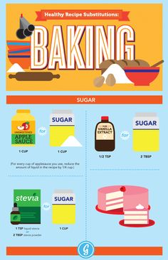 Helpful substitutions in kitchen