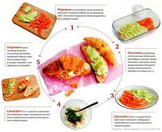 Бутерброд: #круассан с семгой и огурцами мгновенной засолки. Коллекция кулинарных рецептов с фото. Сливочный сыр, красная рыба и огурцы – идеальное, классическое сочетание. Американцы привыкли подавать его на бубликах-бейглах, но нам кажется, что с круассанами гораздо вкуснее. Предлагаем вашему вниманию пошаговый рецепт в виде одной большой фотографии, которую вы можете сохранить себе сразу вместе с текстом.