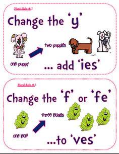 plural spelling rules