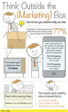 Think Outside the (Marketing) Box - Direct Marketing News #marketing #infographic