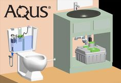 Sloan's Innovative AQUS Grey Water Toilet System Recycles Your Sink Water Read more: Sloan's Innovative AQUS Grey Water Toilet System Recycles Your Sink Water Grey Water System, Water Systems, Water Storage, Food Storage, Water Collection, Flush Toilet, Save Water, Alternative Energy, Green Building
