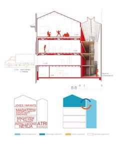 HIC*: H Arquitectes | 1r Premio Concurso La Lleialtat Santsenca