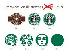 Starbucks logo development