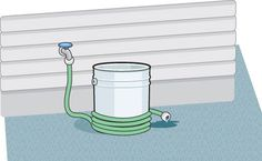 Problem: You can't seem to keep your garden hose contained. The Quick Fix: Keep the hose coiled in the garage (or outside) around a five-gallon plastic pail. Attach the base of the pail to the wall of the garage with a large-headed nail and wrap the hose around it—it'll spin when you want to pull out the hose—or weight the pail with rocks and hide it standing up between shrubs near the spigot. When the hose is not in use, it's wrapped around the pail. You can store garden supplies inside…
