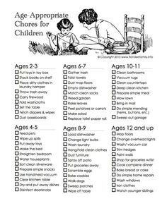 Yay! My son's 3 and doing some of the 4 to 5 year old list! Except for the firewood.  I live in Arizona.  Ain't nobody got time for that.