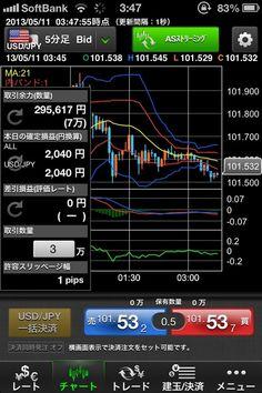 8万円でFX始めた結果wwww:FXまとめ